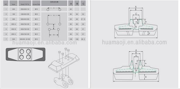 Technical parameters about the rubber track for mini excavator