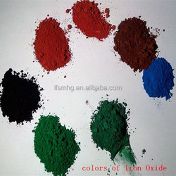 iron oxide pigment for coating/paint/printing ink/paver brick/concrete mixing/building materials