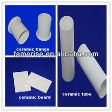 industrial ceramic sleeving