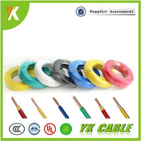 electrical wires and cables 10mm types of conductor wire