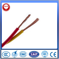 1.5 sq mm 2.5sq mm single core pvc insulation motor winding wire