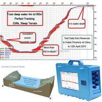 Water Survey Equipment Echo Sounder With GPS Hi-Target HD370 600m measuring depth echo sounder for sale