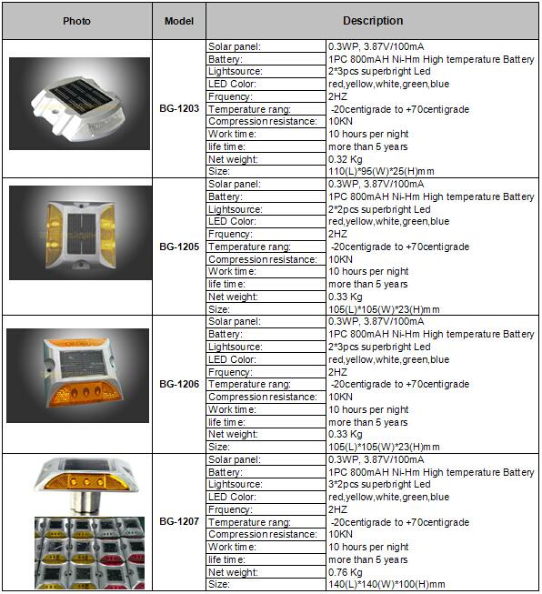 C871E2VWP`5H1B5E$UV27.jpg
