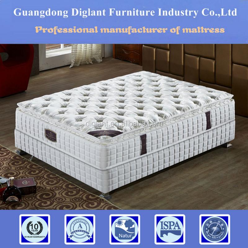 comfort zone pillow top mattress buy comfort zone pillow top mattress mattress mattress. Black Bedroom Furniture Sets. Home Design Ideas
