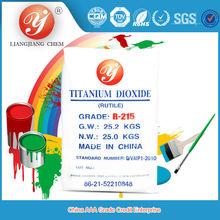 Hot Sale rutile titanium dioxide R215 anatase titanium dioxide