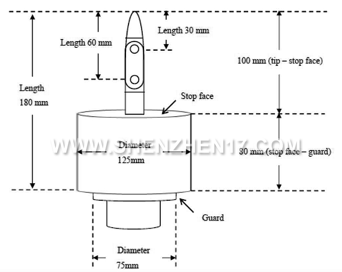 IECEE-CTL DSH 1075 20140812_1.jpg