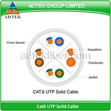 UL Certified Pass Fluke Test 23Awg 4 Pair Cat 6 UTP Lan Cable PVC CM/CMR