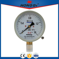 lowes window bars gas meter co2 pressure gauge