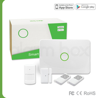 (B2B) High detection sensitivity alarms gsm home alarm system with elderly care products S1/868MHz/GSM/MiB Tech