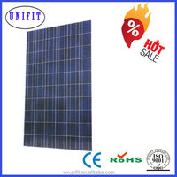 100kw solar panel price chinese solar panels for sale