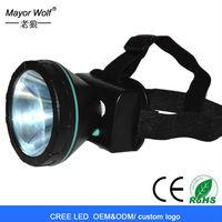powerful dirt bike helmet headlamp with most lumens