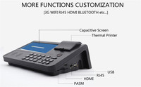 Android Tablet Pos Terminal With Printer Nfc Reader 3G WIFI GPRS barcode scanner