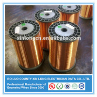 heat resisting polyesterimide copper wire used for motor