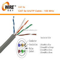 24awg/0.51mm UTP Cat5e Cable 4 pair best price