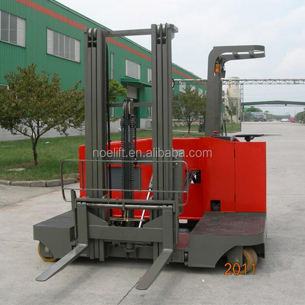 Battery Handling Equipment : Battery handling equipment ac motor kg side loading