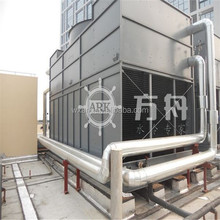 China cooling tower supplier/cooling tower ABB motor