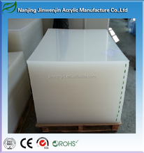 transparent acrylic material factory manufacture lowest price acrylic product