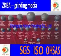 Top Rank Grinding balls for Minings