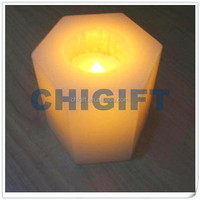 Alibaba China Electric Christmas Candle