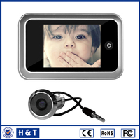 Italy hot selling door eye viewer made in China