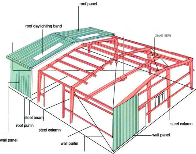 Fast installation easy accemblling light steel structure for workshop warehouse buy light