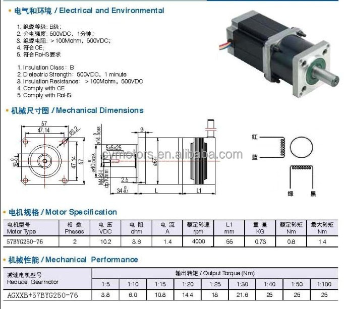 Chinese factory produce gear reducer stepper motor