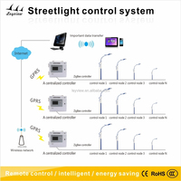 2015 hot GPRS automatic intelligent wireless led street light/lighting remote control system