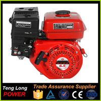 196cc 5.5hp Generator engine 168f good performance