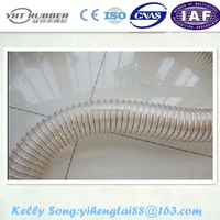 Anti abrasion Anti kink PU corrugated hose/tube/pipe