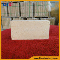 offer favorable low apparent porosity precio de ladrillos refractarios for casting ladle