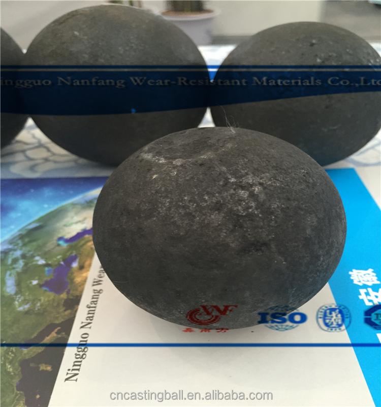 Сплав литья шаров для горнодобывающей промышленности из Anhui, Китай