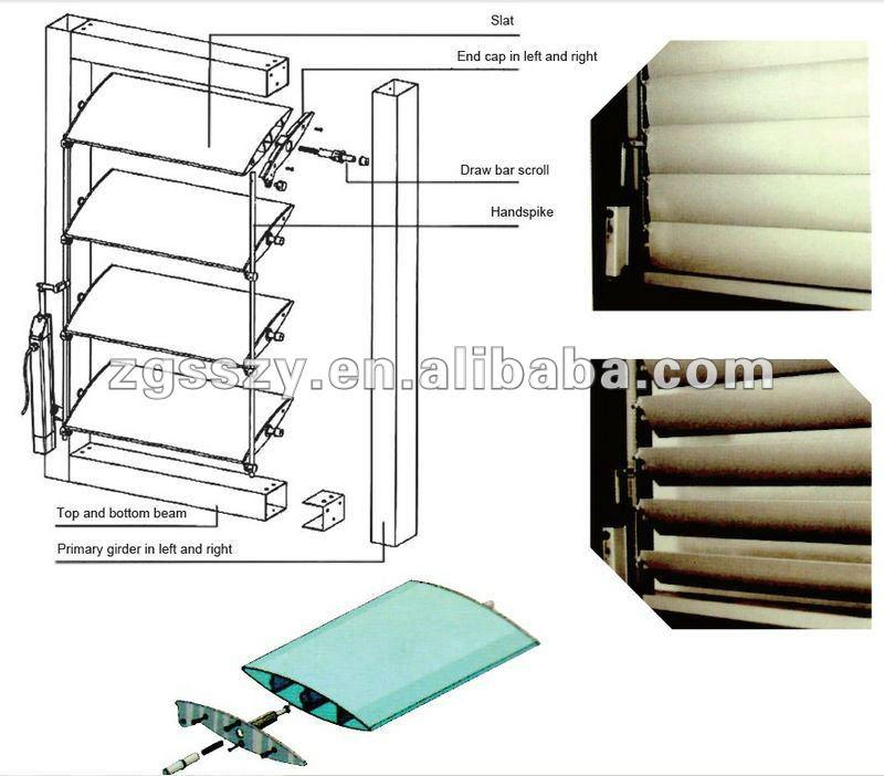 Sun Shade Outdoor Motorized Aluminium Louvers For Sales Buy Sunshade Aluminium Louvers Romote