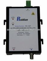 L band satellite optical receiver/best hd satellite receiver 2012