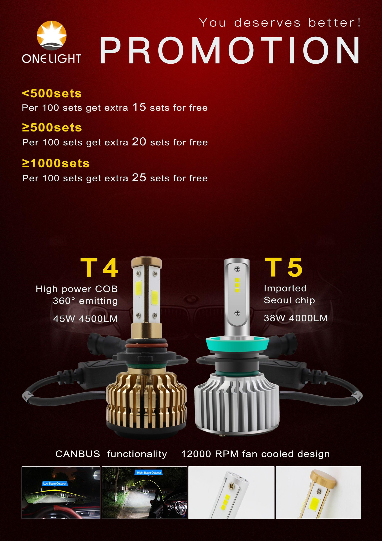 T4,T5 LED HEADLIGHT.jpg