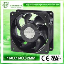 Industrial High Pressure Axial Flow Fan Design