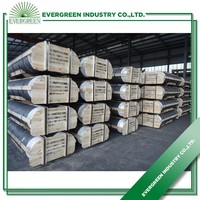 Price Graphite Electrode With Nipple/Graphite Electrode Price
