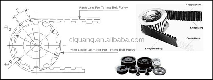 htd8m timing belt pulley for timing belts