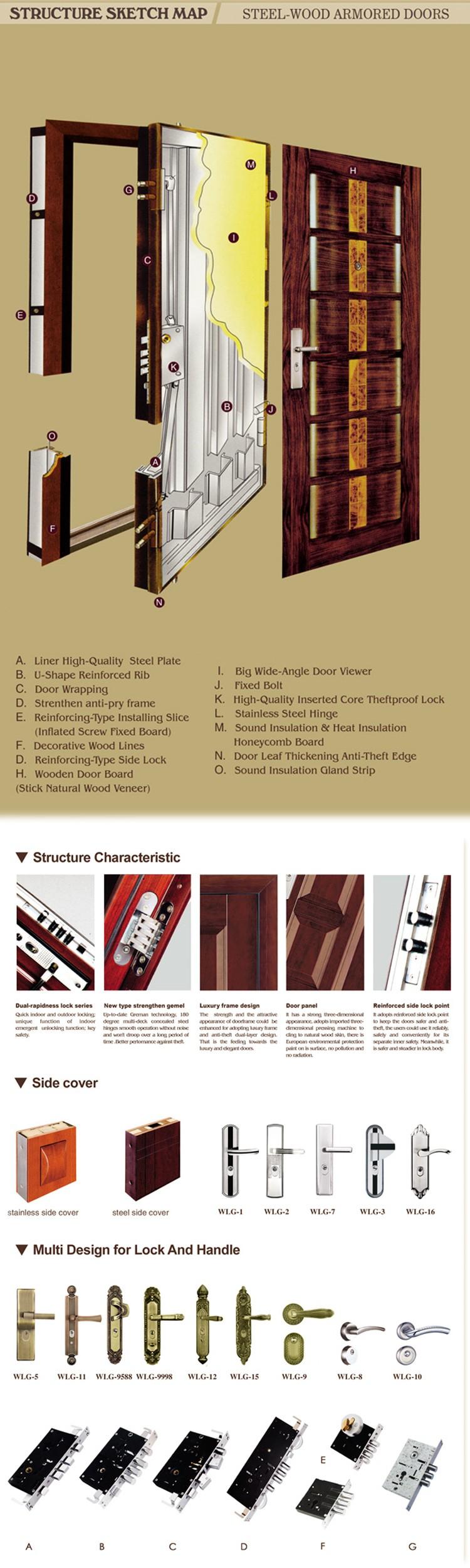 italia stile porta armored legno acciaio design della porta porta ... - Decorativo Della Porta Di Sicurezza