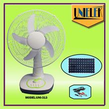 Popular 50m3 / min solar ventiladores ac dc <span class=keywords><strong>ventilador</strong></span> <span class=keywords><strong>de</strong></span> refrigeración para el hogar <span class=keywords><strong>de</strong></span> la energía solar mini <span class=keywords><strong>ventilador</strong></span>