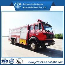 North benz autopompa/tipi di camion dei pompieri nord benz 6x4 15 CBM acqua antincendio prezzo camion