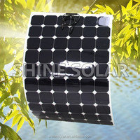 2014 Hot sales cheap price solar panel/pv module/solar module