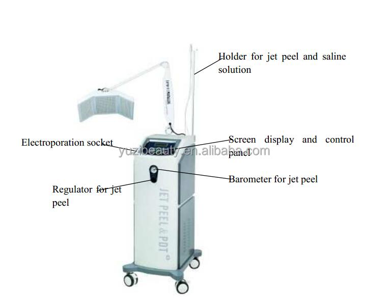 最新!!! Rf超音波ihpdt高気圧酸素治療装置仕入れ・メーカー・工場