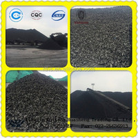 big supplier of metallurgical coke/foundry coke(1-3mm)
