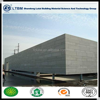 Office Sound Proof Partitions Flat Fiber Cement Board