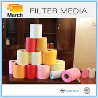 AUTO INDUSTRIAL AIR FILTER PAPER WITH INTERNATIONAL QUALITY STANDARD