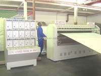 Factory supply automatic industrial quilting machine