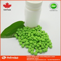 OEM Private label Ginkgo biloba extract green coated 60mg tablets
