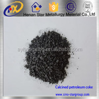 Best Price For Low Sulphur Calcined Petroleum Coke