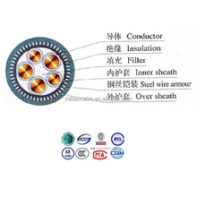 2016 cheap class xlpe high voltage cable
