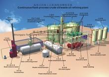 waste engine oil/plastic oil /tire oil distillation machine